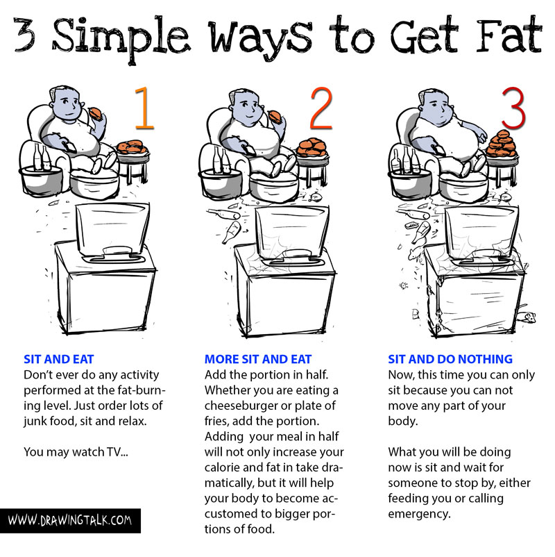 3 Simple Ways to Get Fat • Drawing Talk